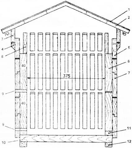 Рис. 1 Схема 10-рамочного
